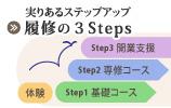 link_3steps